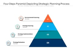 Four Steps Pyramid Depicting Strategic Planning Process Ppt PowerPoint Presentation Gallery Mockup PDF
