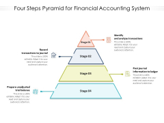 Four Steps Pyramid For Financial Accounting System Ppt PowerPoint Presentation Outline Example PDF