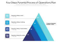 Four Steps Pyramid Process Of Operations Plan Ppt PowerPoint Presentation Summary Example Topics PDF