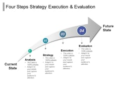 Four Steps Strategy Execution And Evaluation Ppt PowerPoint Presentation Styles Microsoft