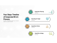 Four Steps Timeline Of Corporate M And A Process Ppt PowerPoint Presentation File Visual Aids PDF