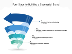 Four Steps To Building A Successful Brand Ppt Inspiration Sample PDF
