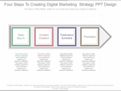 Four Steps To Creating Digital Marketing Strategy Ppt Design