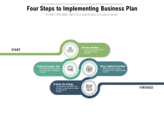 Four Steps To Implementing Business Plan Ppt PowerPoint Presentation Gallery Graphics Pictures