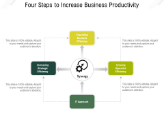 Four Steps To Increase Business Productivity Ppt PowerPoint Presentation Gallery Influencers PDF