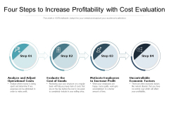 Four Steps To Increase Profitability With Cost Evaluation Ppt PowerPoint Presentation File Design Ideas PDF