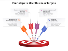 Four Steps To Meet Business Targets Ppt PowerPoint Presentation Gallery Examples PDF