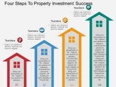 Four Steps To Property Investment Success Powerpoint Template