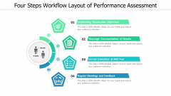 Four Steps Workflow Layout Of Performance Assessment Ppt PowerPoint Presentation Gallery Graphics Download PDF