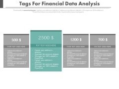 Four Tags For Financial Review And Analysis Powerpoint Slides