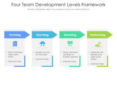 Four Team Development Levels Framework Ppt PowerPoint Presentation Slides Inspiration PDF