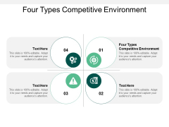 Four Types Competitive Environment Ppt PowerPoint Presentation Summary Smartart Cpb
