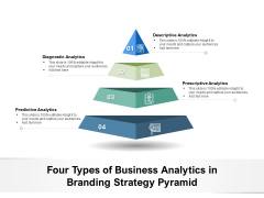 Four Types Of Business Analytics In Branding Strategy Pyramid Ppt PowerPoint Presentation Icon Inspiration PDF