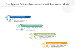 Four Types Of Business Transformation With Process And Model Ppt PowerPoint Presentation Layouts Styles PDF