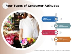 Four Types Of Consumer Attitudes Ppt PowerPoint Presentation Summary Slide