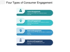 Four Types Of Consumer Engagement Ppt PowerPoint Presentation Ideas Show