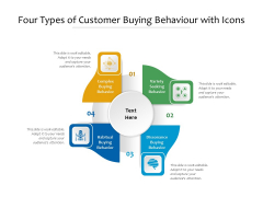 Four Types Of Customer Buying Behaviour With Icons Ppt PowerPoint Presentation File Visuals PDF