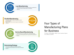 Four Types Of Manufacturing Plans For Business Ppt PowerPoint Presentation Gallery Slide Portrait PDF
