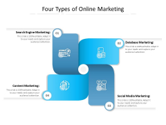 Four Types Of Online Marketing Ppt PowerPoint Presentation File Gridlines