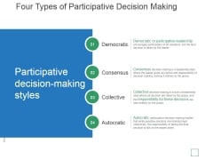 Four Types Of Participative Decision Making Ppt PowerPoint Presentation Example