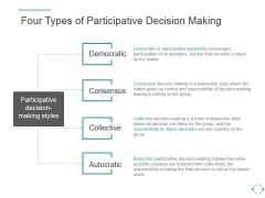 Four Types Of Participative Decision Making Ppt PowerPoint Presentation Files