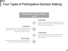Four Types Of Participative Decision Making Ppt PowerPoint Presentation Layout