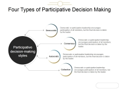 Four Types Of Participative Decision Making Ppt PowerPoint Presentation Summary