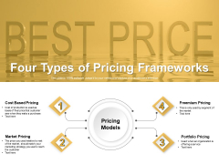 Four Types Of Pricing Frameworks Ppt PowerPoint Presentation Slides Format PDF