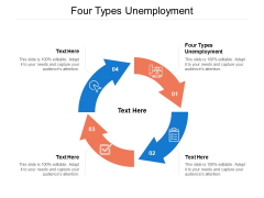 Four Types Unemployment Ppt PowerPoint Presentation Icon Graphics Pictures Cpb