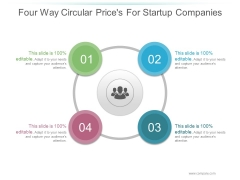 Four Way Circular Pricess For Startup Companies Ppt PowerPoint Presentation Picture