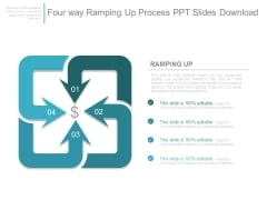 Four Way Ramping Up Process Ppt Slides Download