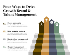 Four Ways To Drive Growth Brand And Talent Management Ppt Powerpoint Presentation Infographic Template Layouts