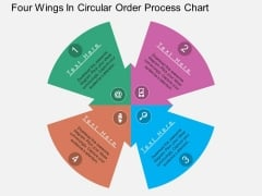 Four Wings In Circular Order Process Chart Powerpoint Template