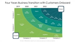 Four Years Business Transition With Customers Onboard Ppt PowerPoint Presentation Infographic Template Format PDF