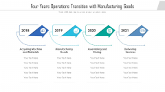 Four Years Operations Transition With Manufacturing Goods Ppt PowerPoint Presentation Gallery Slide Download PDF