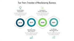 Four Years Transition Of Manufacturing Business Ppt PowerPoint Presentation Professional Styles PDF