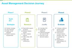 Framework Administration Asset Management Decision Journey Ppt Model Background PDF