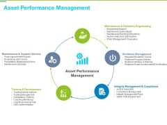 Framework Administration Asset Performance Management Ppt Show Themes PDF