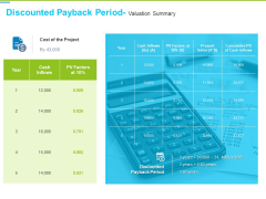 Framework Administration Discounted Payback Period Valuation Summary Clipart PDF