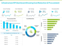 Framework Administration Infrastructure KPI Dashboard Showing Cost Reduction And Procurement Guidelines PDF