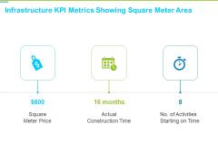 Framework Administration Infrastructure KPI Metrics Showing Square Meter Area Elements PDF