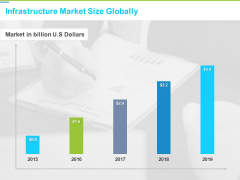 Framework Administration Infrastructure Market Size Globally Ppt Icon Gridlines PDF
