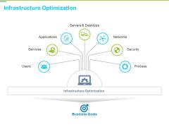 Framework Administration Infrastructure Optimization Ppt Layouts Design Ideas PDF