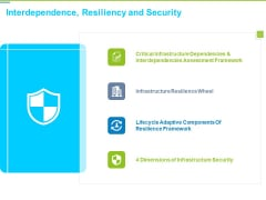Framework Administration Interdependence Resiliency And Security Ppt Ideas PDF