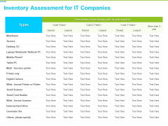 Framework Administration Inventory Assessment For IT Companies Ppt Infographics Layout PDF