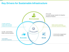 Framework Administration Key Drivers For Sustainable Infrastructure Elements PDF