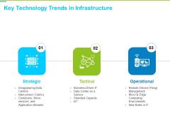 Framework Administration Key Technology Trends In Infrastructure Ppt Professional Mockup PDF
