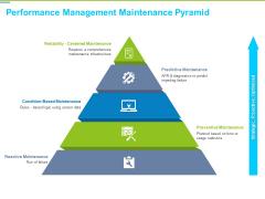 Framework Administration Performance Management Maintenance Pyramid Professional PDF