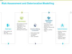 Framework Administration Risk Assessment And Deterioration Modelling Diagrams PDF