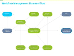 Framework Administration Workflow Management Process Flow Ppt Infographics Tips PDF